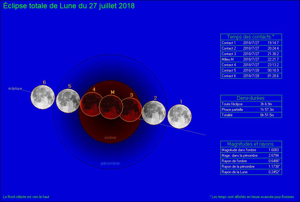 Observation vendredi 27 juillet 2018 - spéciale Eclipse de Lune Eclipse2